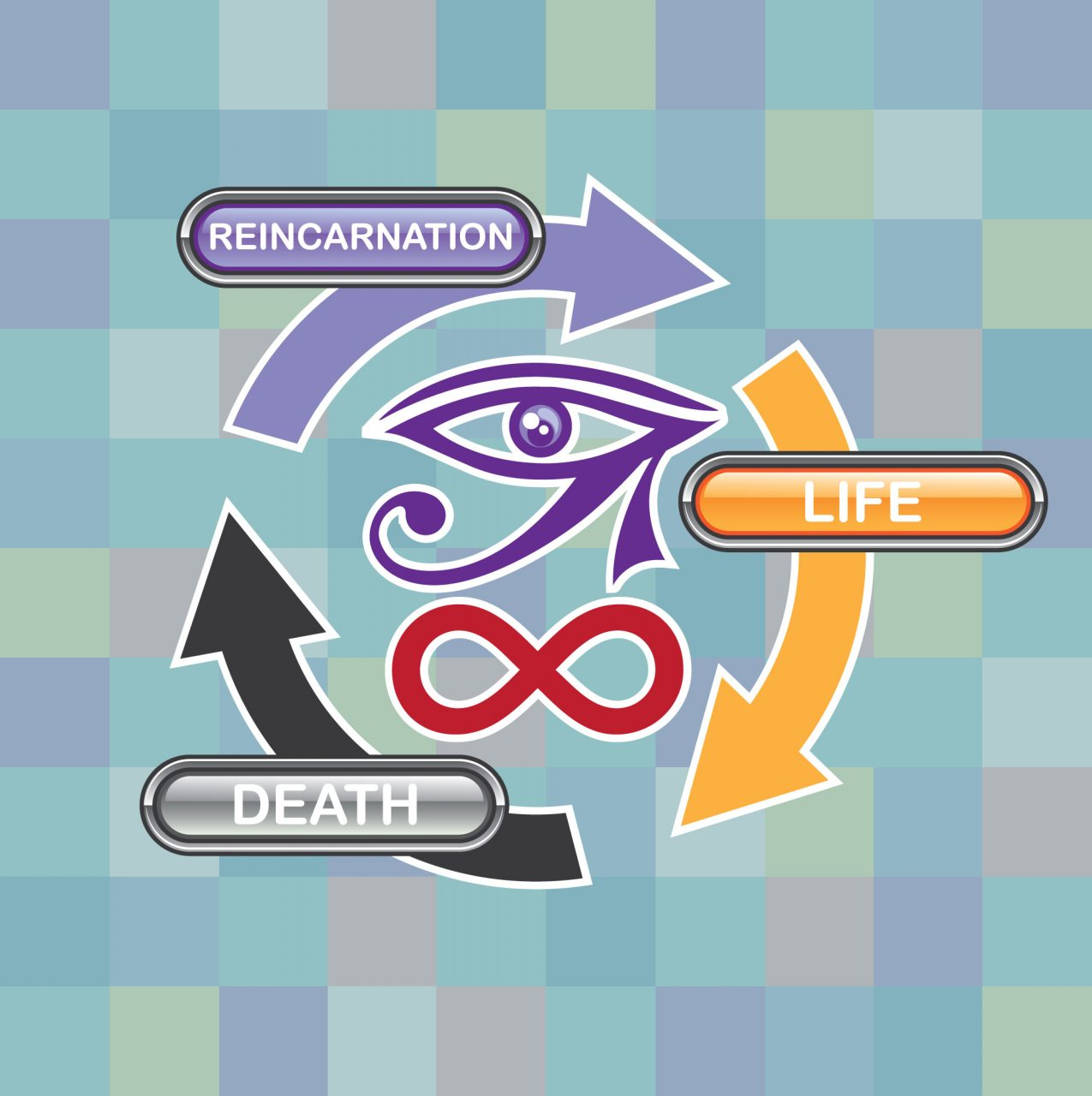 Circle of Reincarnation Life and Death